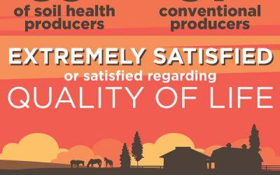 Farmer/Rancher 2019 Stress Survey Results